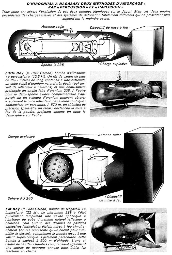 une bombe atomique tir e par un canon. Black Bedroom Furniture Sets. Home Design Ideas